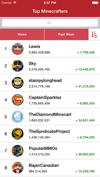 Top Gamers of Minecraft - YouTube Channel Stats and Rankings for YouTubers