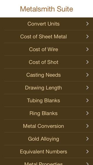Metalsmith Suite