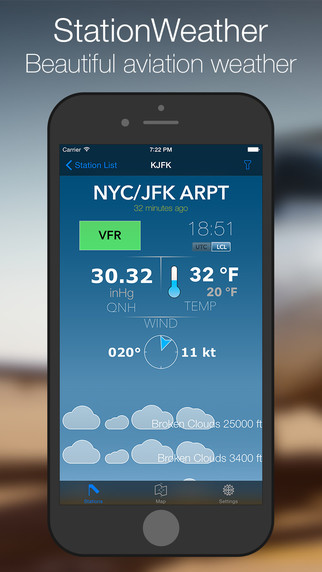 Station Weather - METAR and TAF Aero Weather