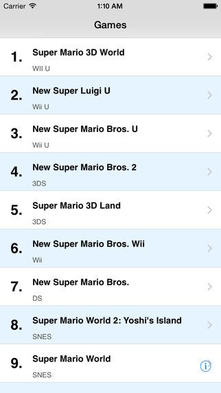 PowerFAQs: Mario Bros. edition