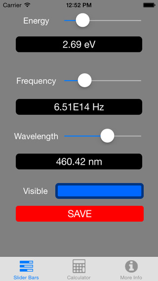 Visualizing Planck Einstein Wavelength Equation