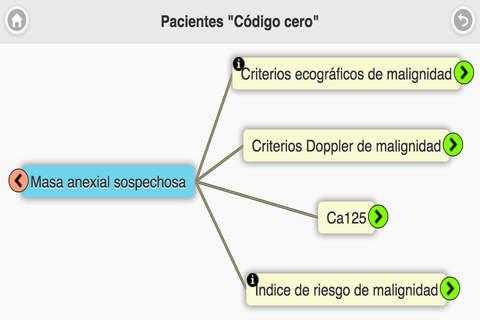 Organigramas de decisión clínica para el manejo del cáncer ginecológico screenshot 2