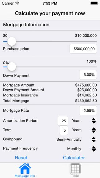 Mortgage 2015