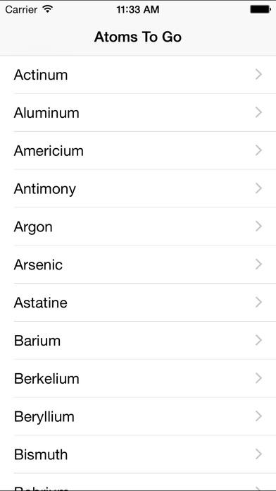 Atoms To Go iPhone Screenshot 1