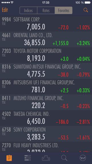 StockWeather - Real-time Stocks