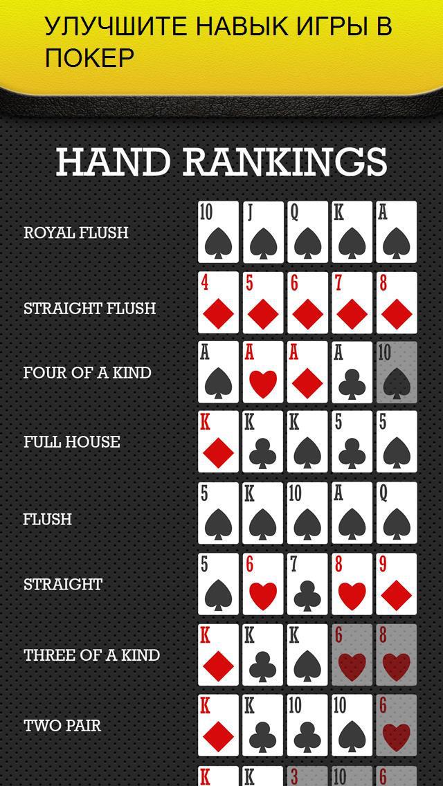 Screenshot 2 Покер Poker Odds Blitz Бесплатно — Научиться Как Играть В Техасский Холдем Покер