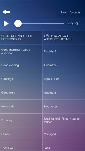 Learn SWEDISH Fast and Easy - Learn to Speak Swedish Language Audio Phrasebook and Dictionary App for Beginners Screenshots