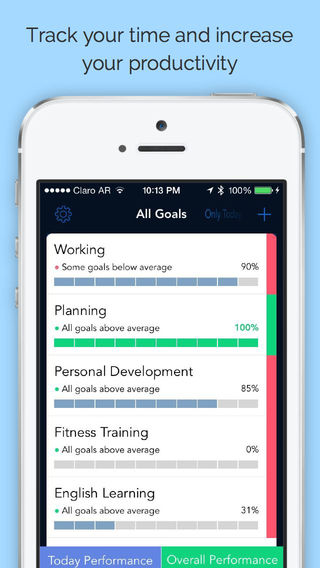 Productivity - Personal Time Tracker for Habits and Goals