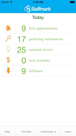 Staffmark Mobile Sales