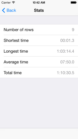 Stopwatch Log iPhone Screenshot 5
