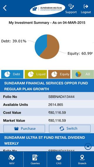 Sundaram Mutual Fund for iPhone