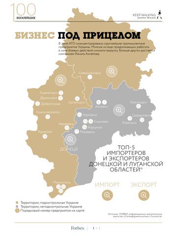 玩商業App|Forbes Украина免費|APP試玩