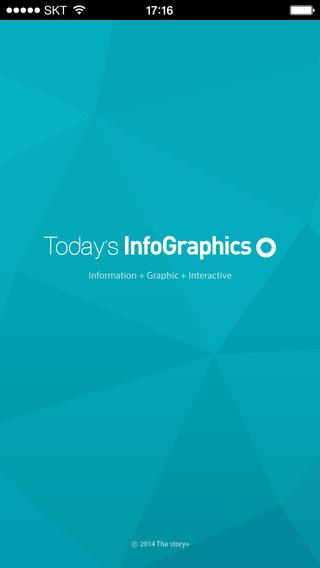 Today's infographics