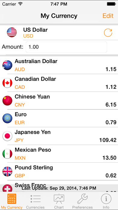 My Currency - Currency Converter iPhone Screenshot 1