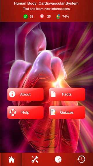 Human Body : Cardiovascular System Trivia