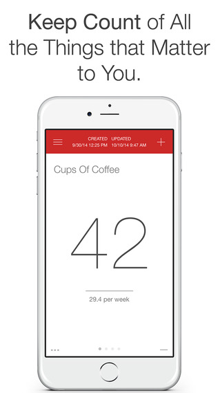 Counters - Keep Tally of Coffee Cups Count The Inventory Items or Set People Attendance Counter Limi