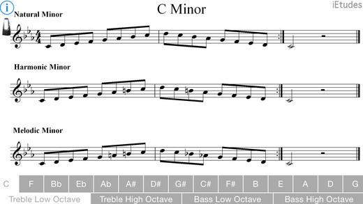Minor Scales Treble and Bass Clef Lite