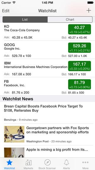 StockMobi: NYSE NASDAQ AMEX Stockcharts