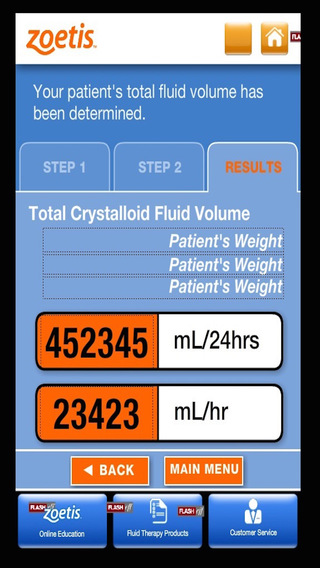 Veterinary Cats Dogs Iv Fluid Rate