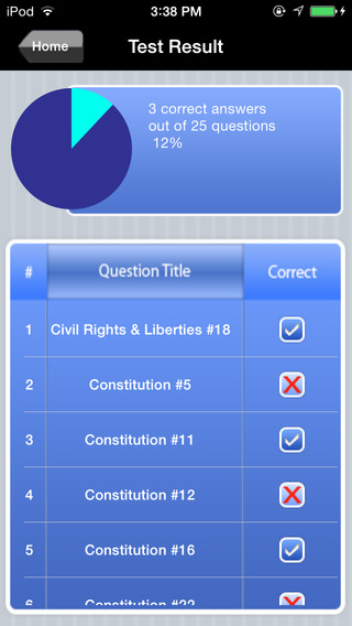 CLEP: American Government Exam Prep iPhone Screenshot 5