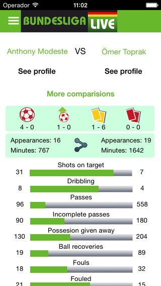 BundesLiga Live (German League) iPhone Screenshot 4