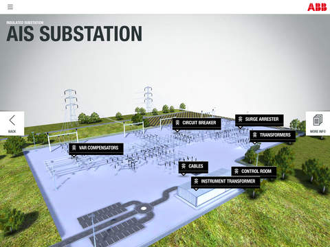 High Voltage Substations - For secure transmission and distribution systems