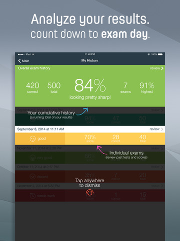 HRCI® S/PHR Exam Prep 2015