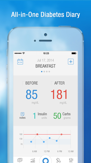 Diabetes Pacer: Glucose Diary