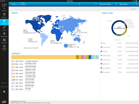 Citi Private Bank Mobile iPad Screenshot 1