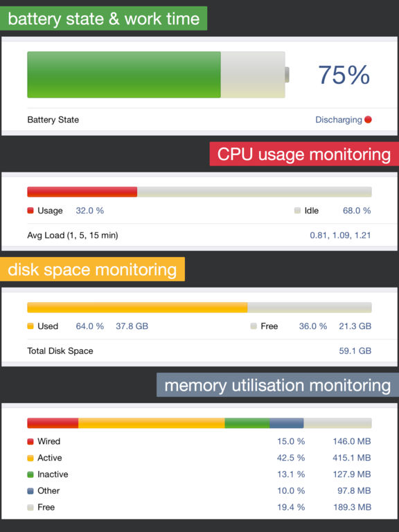 System Status - battery, memory, CPU & data usage Screenshots