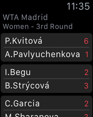Eurosport iPhone Screenshot 13