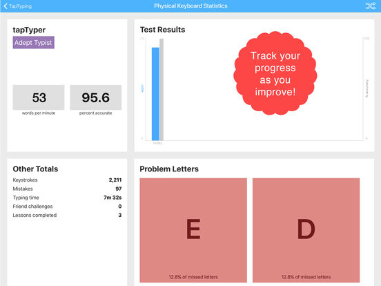 TapTyping - typing speed test iPad Screenshot 4