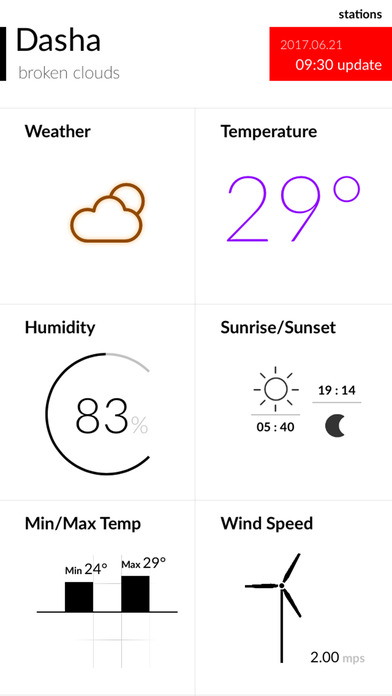 Weather Query Screenshots