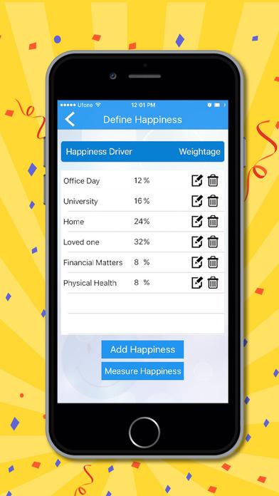 happiness tracker app  u2013 define  u0026 measure happiness app