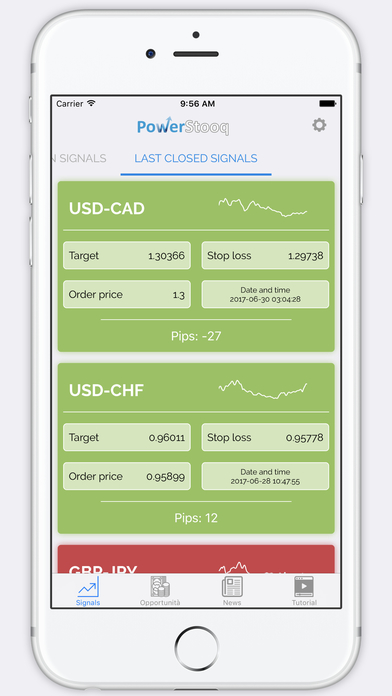 B forex review notes