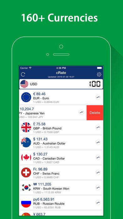 cRate Pro - Currency Exchange Rates Converter Screenshots