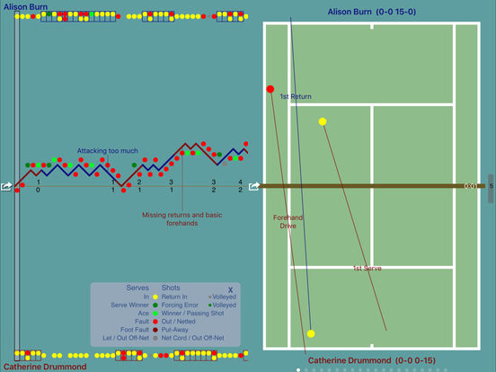 ProTracker Tennis iPad Screenshot 5