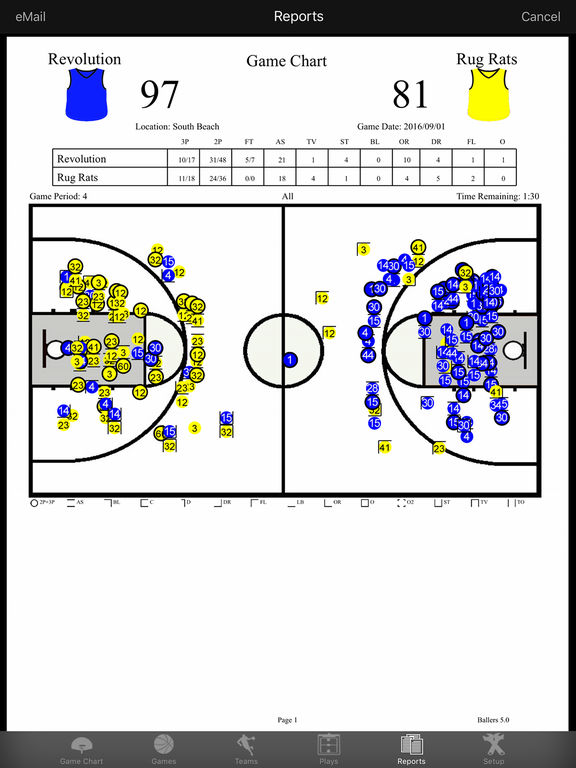 Ballers Basketball Stats and Playmaker Screenshots