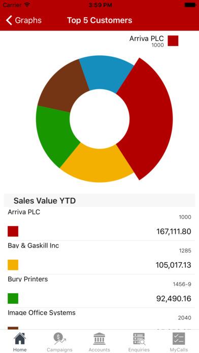 sales-i Mobile iPhone Screenshot 2
