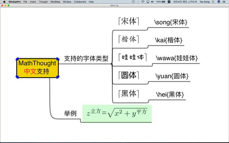 Mindup.Pro-高效脑图 for Mac