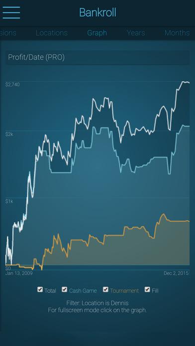 download Poker Bankroll Tracker apps 1