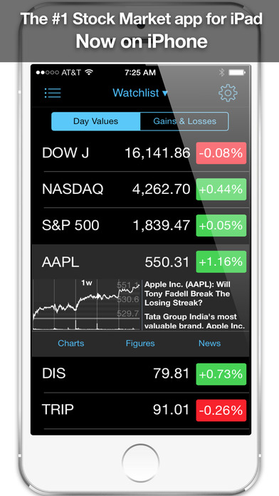 stock market app stock tracker real time stocks apprecs