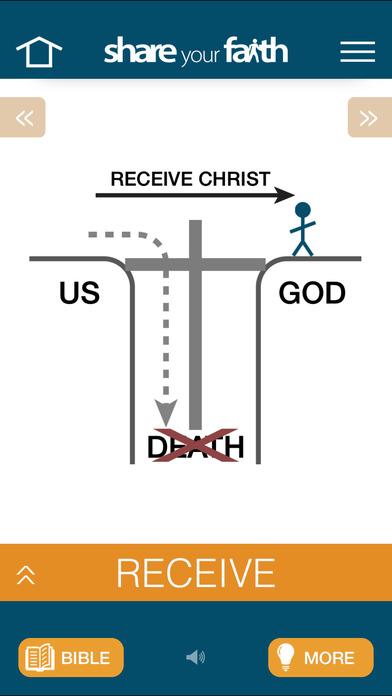 the gospel bridge diagram  the  free engine image for user manual download