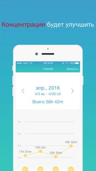 Focus Timer : Enhancing Concentration Stopwatch, Beyond Pomodoro Screenshot