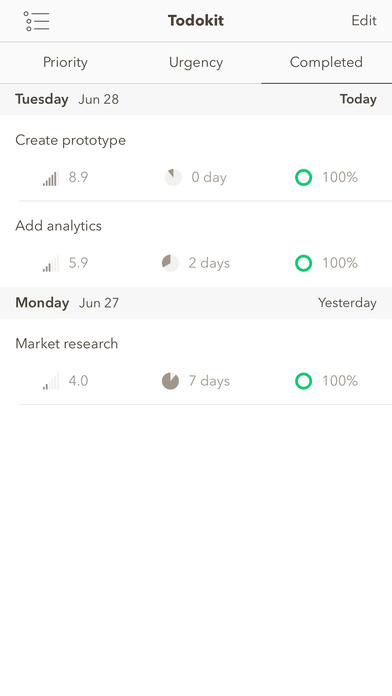 Todokit - To-Do List | Daily Planner | Project Management Screenshots