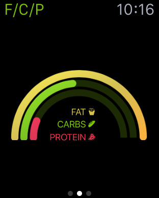 CaloryGuard Pro - Track calories, lose weight Screenshots