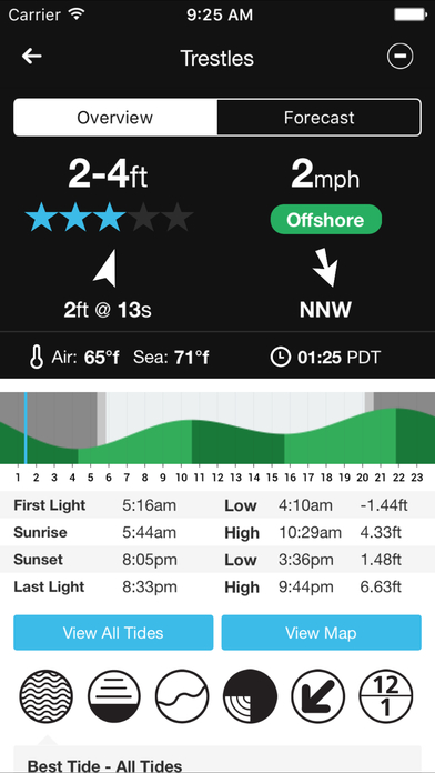 MSW Surf Forecast iPhone Screenshot 1
