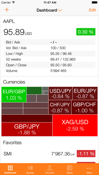 Swissquote iPhone Screenshot 1