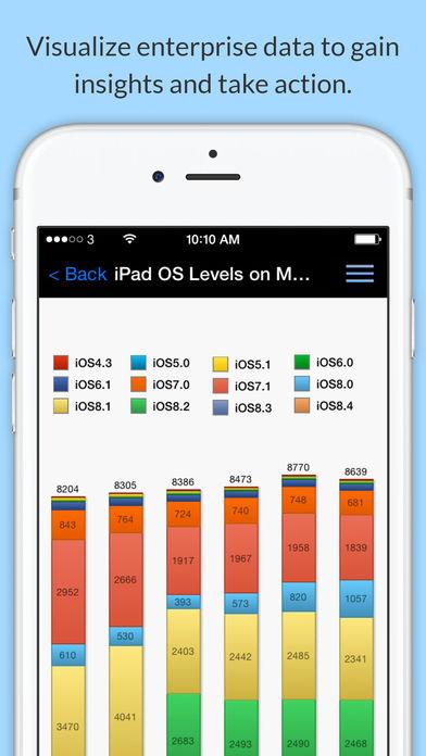 Webalo iPhone Screenshot 1