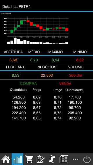 CellBroker iPhone Screenshot 3